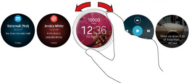 Samsung Prende Spunto Dall'Apple Watch: Ecco L'idea Per La Corona Digitale