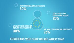 Digital Scoreboard 2015: Ue Più Digitale Ma E-commerce E Skill ICT Restano Fattori Critici