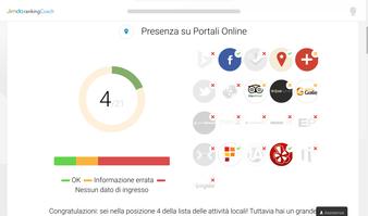 Monitoraggio della presenza sui Portali online con rankingCoach.